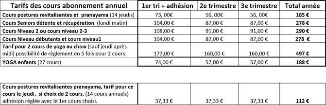 Tarifs Yoga saison 2019/2020 à Maintenon (Eure-et-Loir)